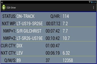 Waypoint Tracker Driver Interface